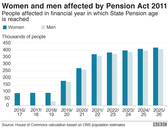 pension-peopleaffected-nc